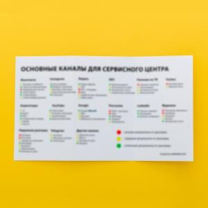 Как раскрутить сервисный центр (68 каналов рекламы)