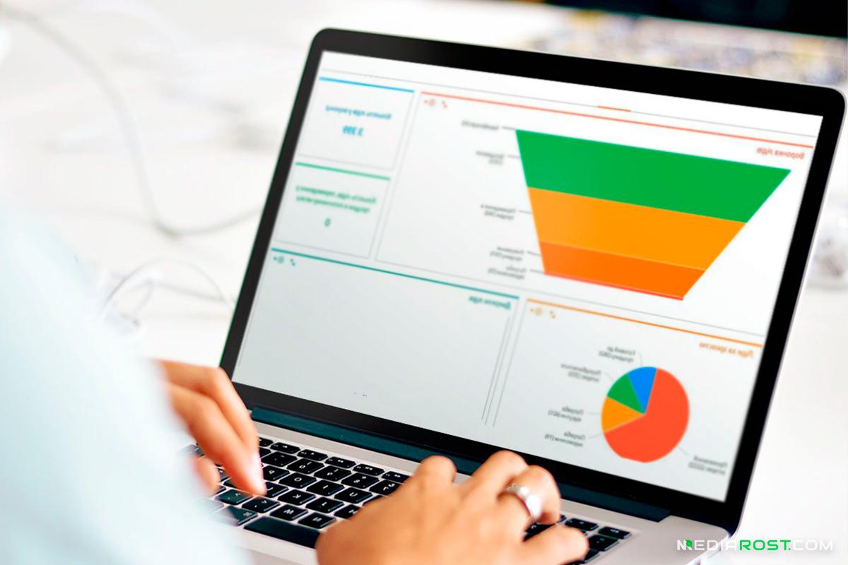CRM системы для малого бизнеса: 2 для продаж и 3 для задач